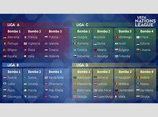 UEFA España será cabeza de serie en el sorteo de la Liga