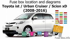 Fuse Box Location And Diagrams  Toyota Ist    Urban Cruiser
