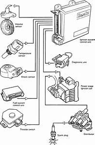 2000 Volvo S70 Engine Diagram 2006 Volvo Xc70 Engine Diagram Wiring Diagram
