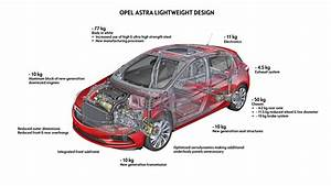 This Is What The New Astra U0026 39 S Lightweight Diet Consists Of