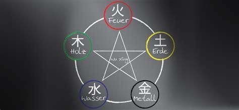 chinesischer sternzeichen kalender chinesische elemente norbert giesow