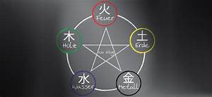 Chinesische Tierkreiszeichen Berechnen : chinesische elemente norbert giesow ~ Themetempest.com Abrechnung