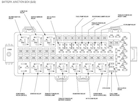 2006 F350 Powerstroke Fuse Diagram by 2008 Ford F250 Duty Fuse Panel Diagram Www
