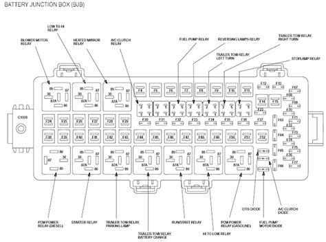 2008 Ford Fuse Box Diagram F350 2008 ford f250 duty fuse panel diagram www