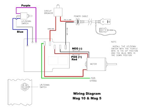Cannon Downrigger Wiring Diagrams