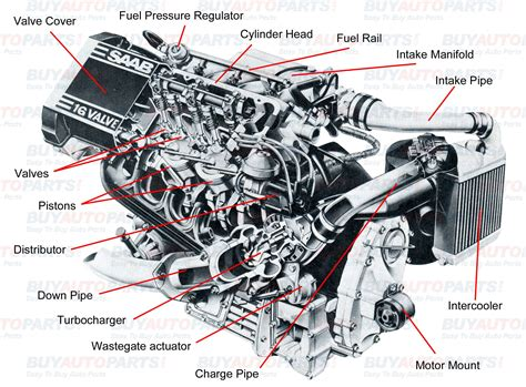 Engine Parts Layout Compressed Drive Green