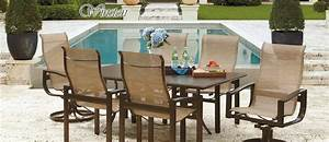 Patio furniture stores in sarasota for Patio furniture stores in sarasota
