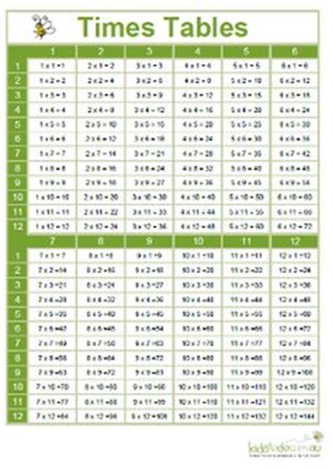 Httpwwwmagicalmathsorgwpcontentuploads201407timestablechart5jpg  Make Math