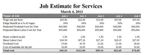 job estimate templates excel  formats