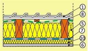 Unterspannbahn Nachträglich Anbringen : geneigtes dach aufbau sanierung was ist zu beachten ~ Eleganceandgraceweddings.com Haus und Dekorationen