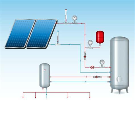 solar powered heat l the rundown on solar powered water heaters modernize