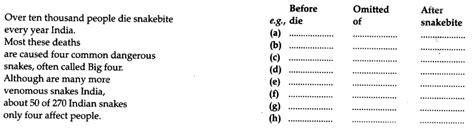 Cbse Class 9 English Grammar  Omission  Cbse Tuts