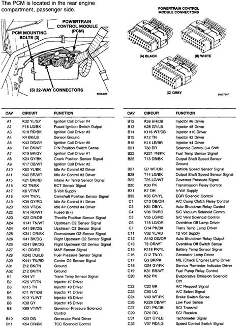 2003 Dodge Ram 1500 Pcm Wiring Diagram   efcaviation.com