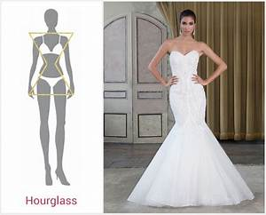 the best wedding dress for your body type bridalpulse With best wedding dress for hourglass body type