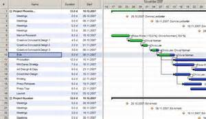 Construction Project Schedule Template Excel Free Gant Chart