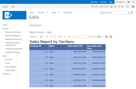 How To Create And Deploy Ssrs 2012 Reports To Sharepoint. Police Database Software Korean Food Catering. All Other Direct Marketers Tummy Tuck Seattle. Baby Allergic Reaction To Formula. Physical Therapy Rehabilitation. United Plus Mileage Card My Own Business Plan. American School Of Business Shreveport. Us News National University Rankings. Massage Therapy College Of Manitoba