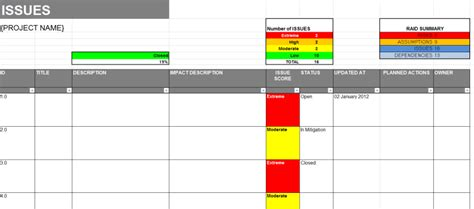 excel raid log dashboard template track report risk