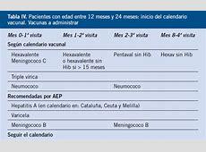 Calendario de vacunación infantil Niño mal vacunado