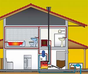 Chauffage A Pellet : chauffage bois pellets plan climat ~ Edinachiropracticcenter.com Idées de Décoration