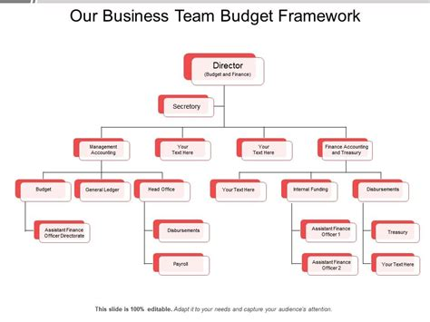 Our Business Team Budget Framework   PowerPoint Templates ...