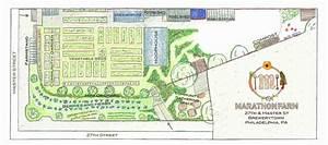Integrated Farm Design  Small Plot