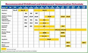 Health Focus Immunizations Blue Cross Blue Shield Of