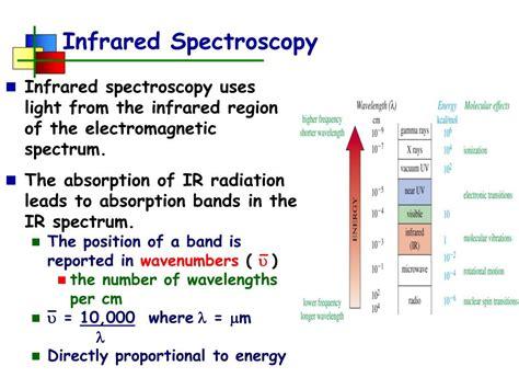 PPT - Infrared Spectroscopy PowerPoint Presentation, free ...