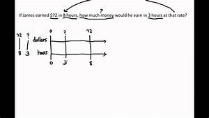6 Rp 3 B - Solve Unit Rate Problems With A Double Number Line Diagram  Singapore Math