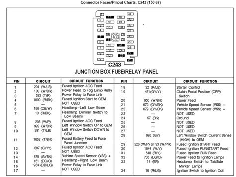 1998 E350 Fuse Diagram by 1998 Ford Econoline Fuse Box Diagram Wiring Forums