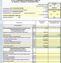 отчет о целевом использовании денежных средств благотворителю