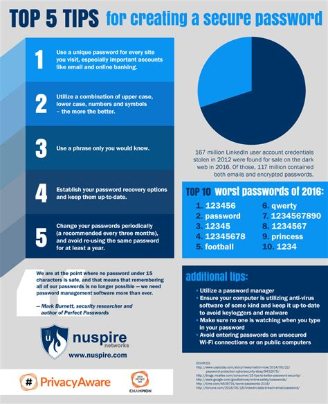 Top Five Tips For Creating A Secure Password Infographic