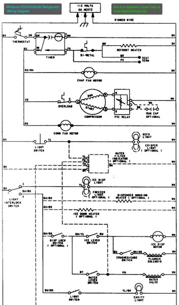 whirlpool ed22cqxhw refrigerator wiring diagram fixitnow samurai appliance repair