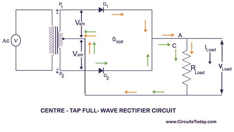 Centre Tap Full Wave Rectifier Circuit Operation Working