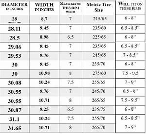 Tire Width Chart Porfanan