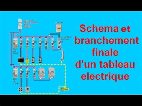 Armoire Electrique Cablage Videolike