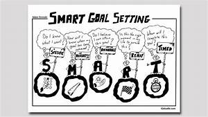 smart goal setting iq doodle With smart goal mid year check in