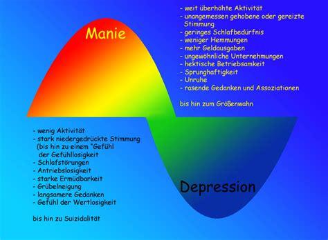 manisch depressiv test