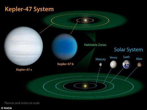 planets  stars nasa detects strange  solar