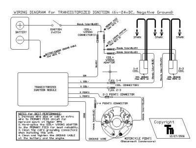 hondaman transistorized electronic ignition