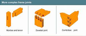 Aff Wood  Know More Wood Joints Bbc Bitesize