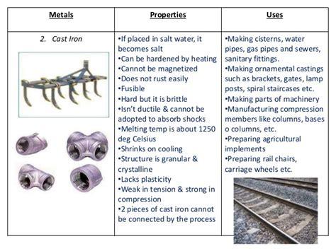 metal uses iron properties metals cast salt pig