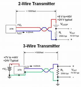 4-20ma Current Loop Transmitter Principle