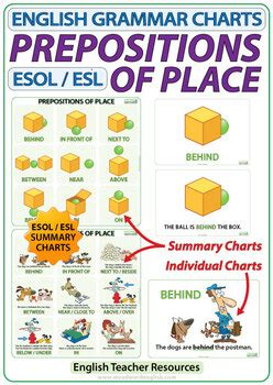 prepositions  place esl charts  woodward education tpt