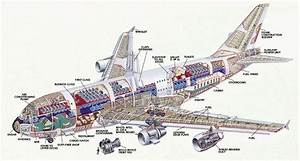 Airbus A380 Specs - Modern Airliners