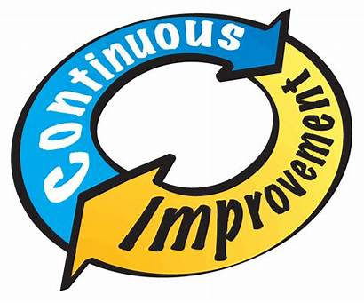 Improvement Continuous Standardization Clipart Learning Same Side
