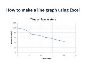 How to Make a Chart in Excel Line Graph