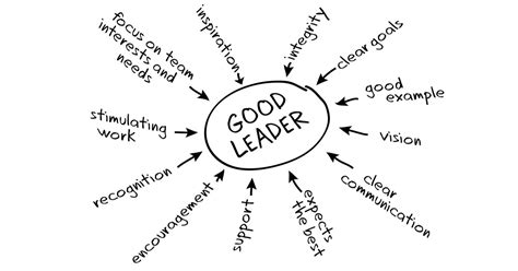 qualities    great leader