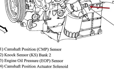 location of sensor location of sending unit do