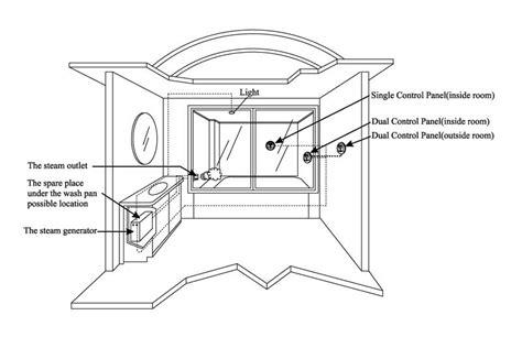 diy steam generator sauna clublifeglobal