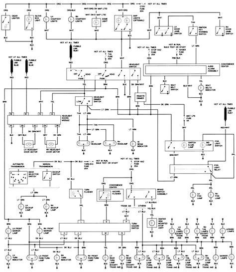 1986 Camaro Fuel Wiring Harnes Diagram by Pontiac Firebird 1989 Fusebox Diagram Third Generation F